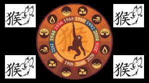 Восточный гороскоп: год Обезьяны