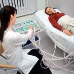 Аппараты для прессотерапии: современное «ноу-хау»